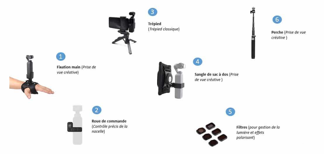 créer une vidéo promotionnelle osmo pocket