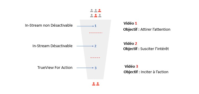vidéo publicitaire entreprise